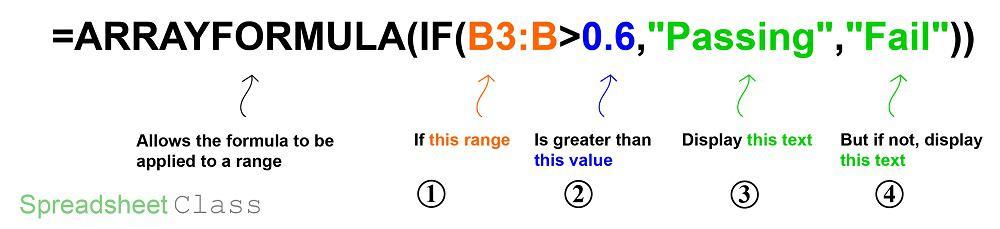 Using ARRAYFORMULA to apply a formula to an entire column in Google