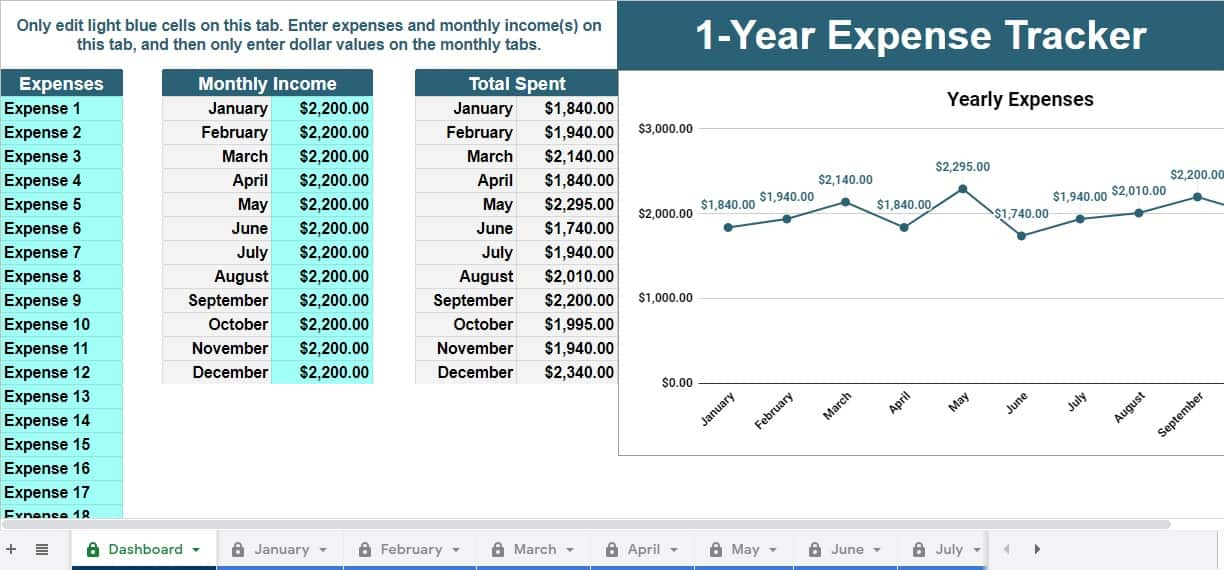 Expense Record Template from www.spreadsheetclass.com