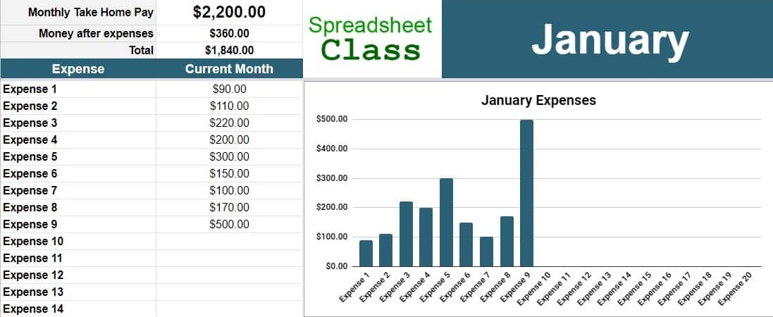 7 Google Sheets Budget And Expense Tracker Templates